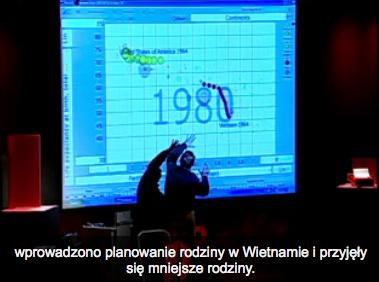 TED Hans Rosling