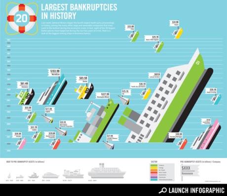 bankruptcyhead