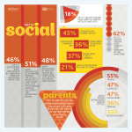 nielsen-social-local-mobile