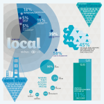 nielsen-social-local-mobile2.pdf