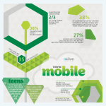 nielsen-social-local-mobile3.pdf